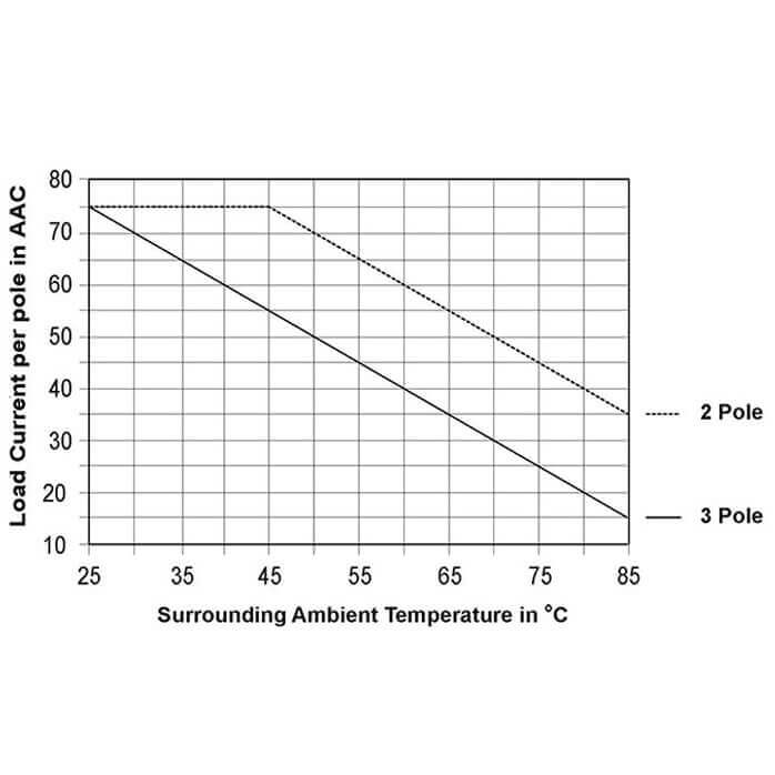 3 Pole Dc Relay Diagram Online Schematic Diagram