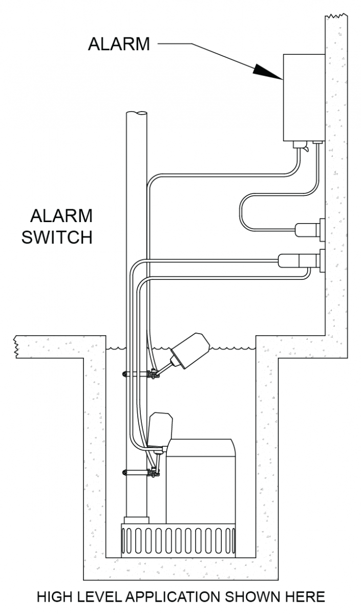 Code Alarm Wiring - Wiring Diagrams on