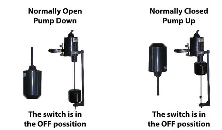 NO (Pump Down) vs. NC (Pump Up)
